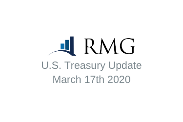 RMG - U.S. Treasury Update